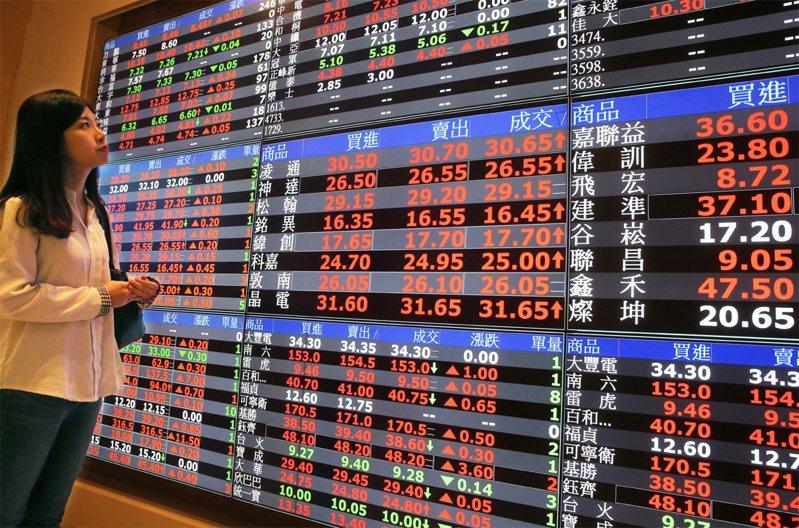 台股今日開盤上漲27.51點,開在12,889.88點,早盤在台積電、大立光、聯發科、聯電領漲帶動下,加權指數漲跌擴大,站上12,900關卡。示意圖/聯合報系資料照