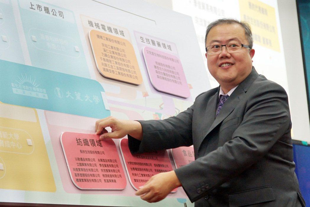 長欣生技董事長楊曜聰代表廠商上台。 大葉大學/提供。