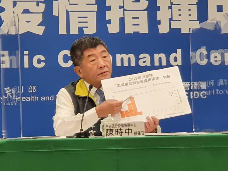 指揮中心指揮官陳時中。記者楊雅棠/攝影