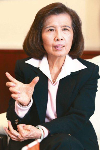 林郭文艷強調,大同營運持續、員工安定,是目前最急迫課題。(本報系資料庫)