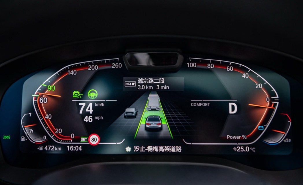 全車系標準配備BMW Personal CoPilot智慧駕駛輔助科技升級自動倒...