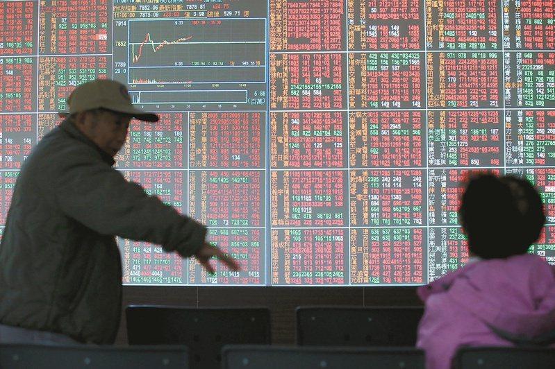 台股今天漲39.78點,收在12917.03點。聯合報系資料照