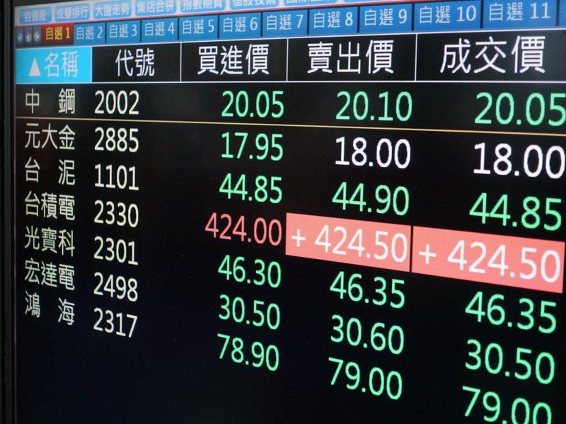 盤中零股交易26日上路,讓小資族也可以在大盤交易時間買賣大立光、台積電等高價股。圖/聯合報系資料照片