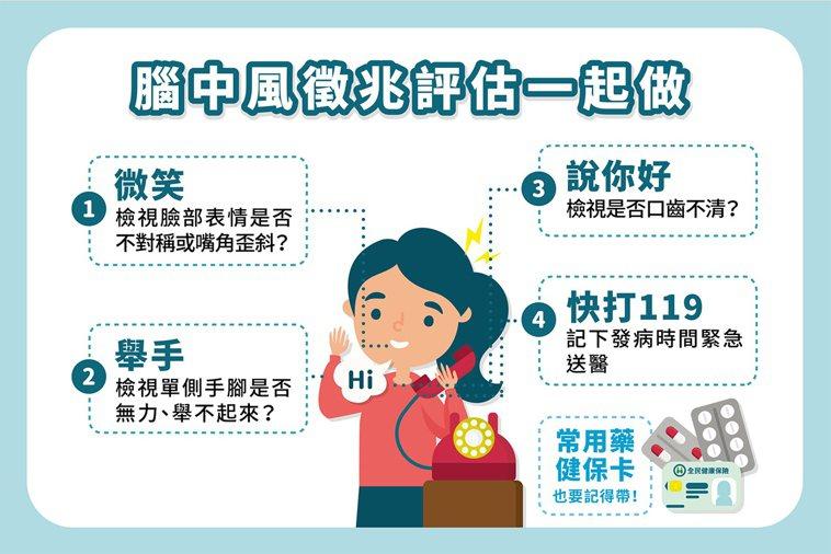 透過微笑、舉手、說你好,3動作辨別腦中風徵兆。 圖/台灣腦中風學會 提供