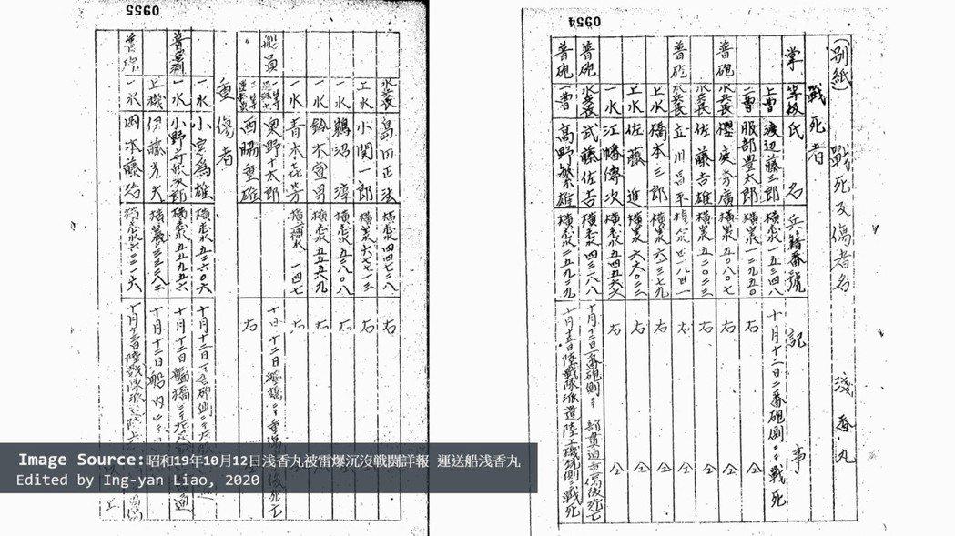 1944/10/12、13被美軍擊沉的「淺香丸」傷亡官兵名冊。 影像編修/廖英雁