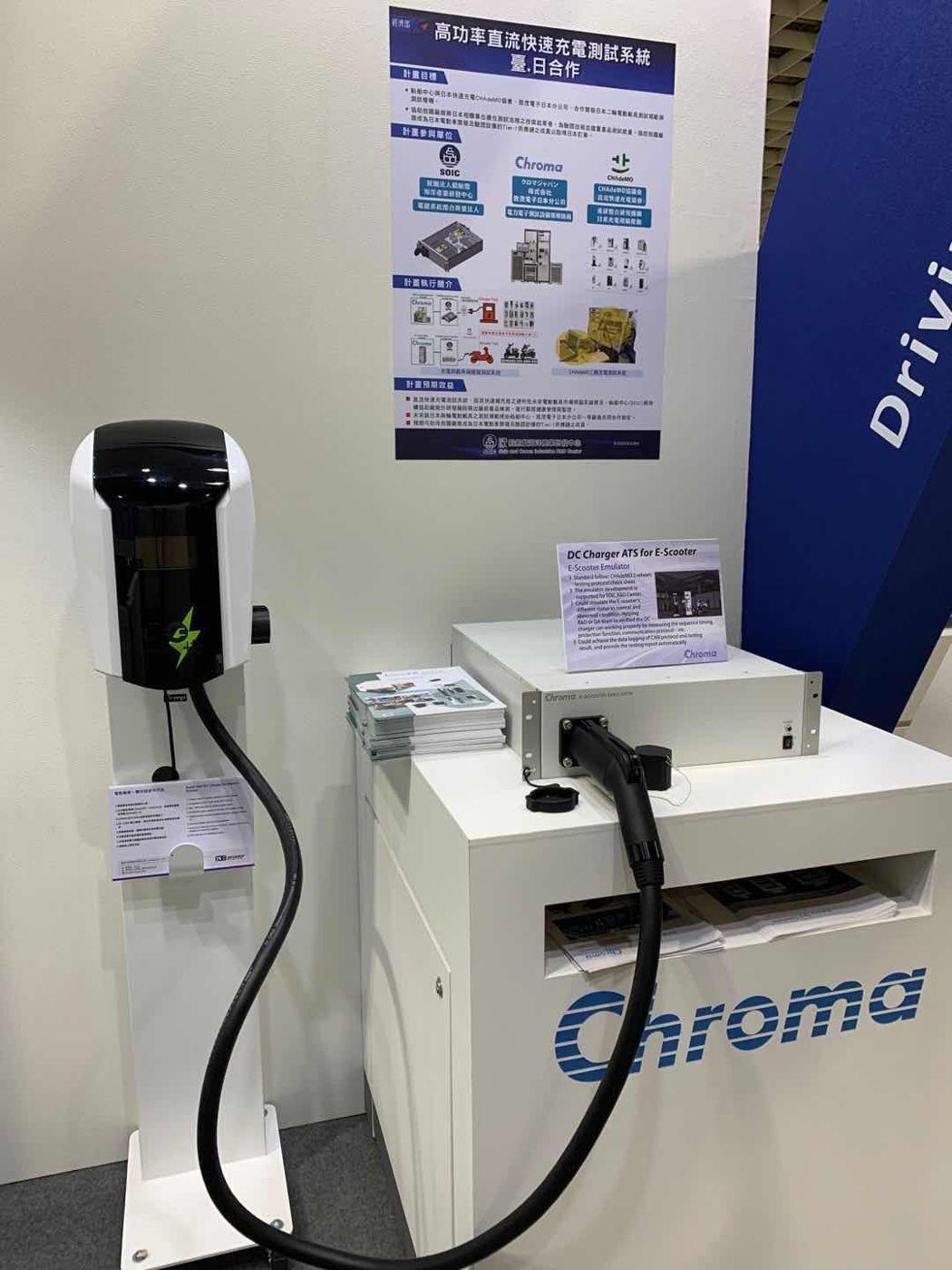 船舶中心的高功率直流快速充電測試系統應用在電動機車充電測試設備。(充電槍由起而行...