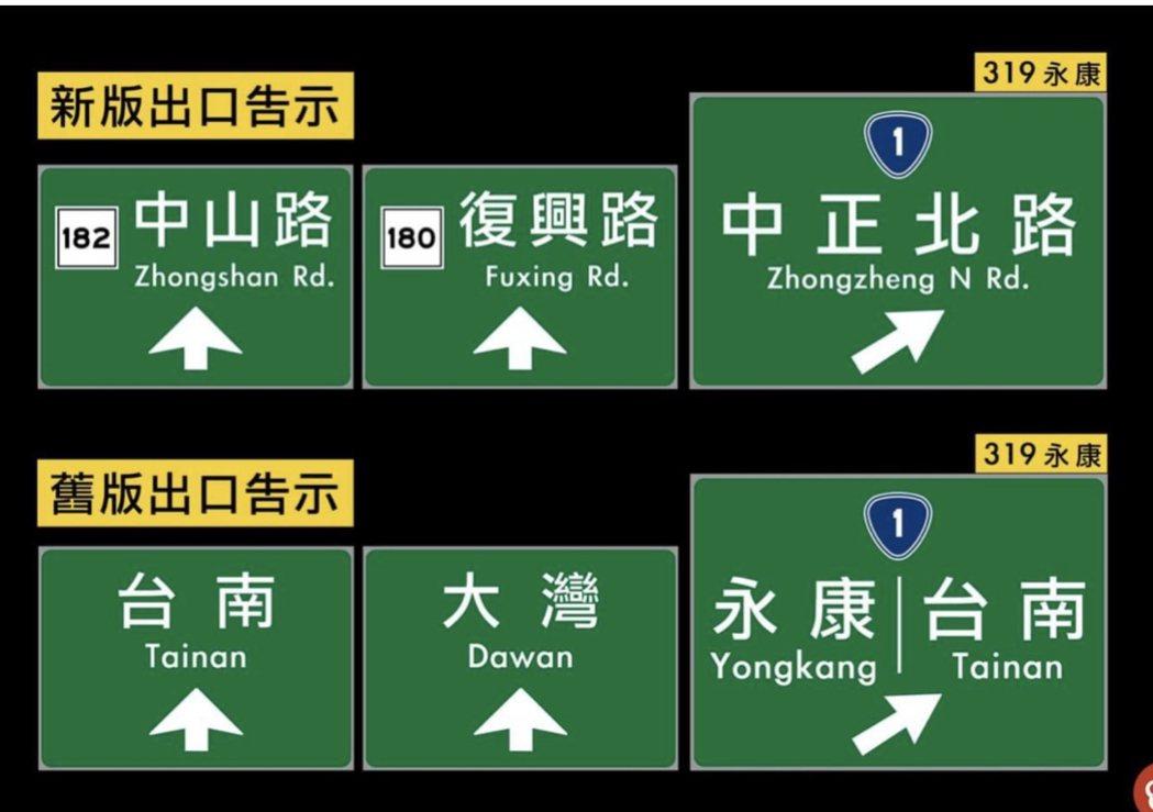 國一台南路段交流道標示更改,民眾反應看不懂。圖/取自網路
