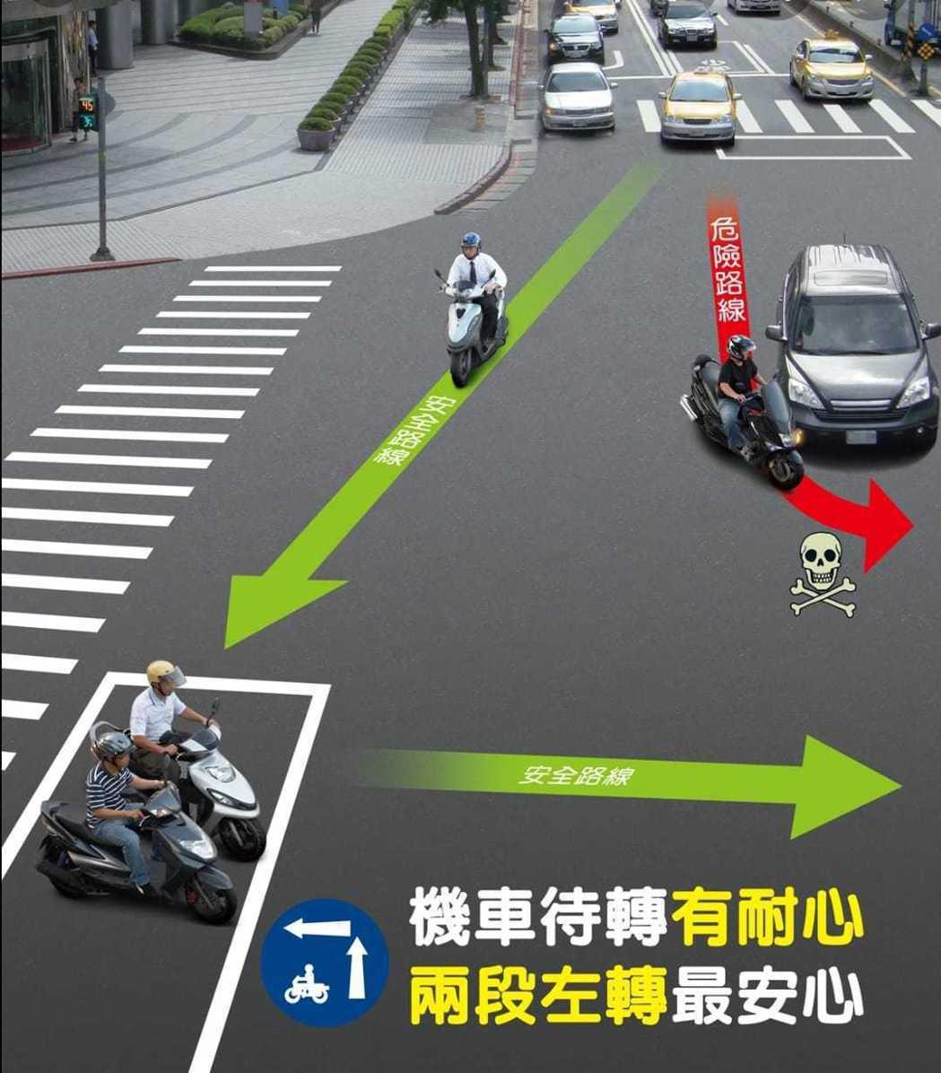 北市議員李明賢指出,尖峰時段車輛太多,待轉區太小導致機車超出區隔頻遭檢舉開單。圖...