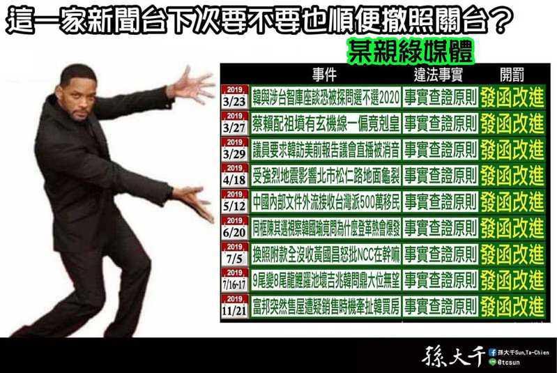 圖/取自孫大千臉書