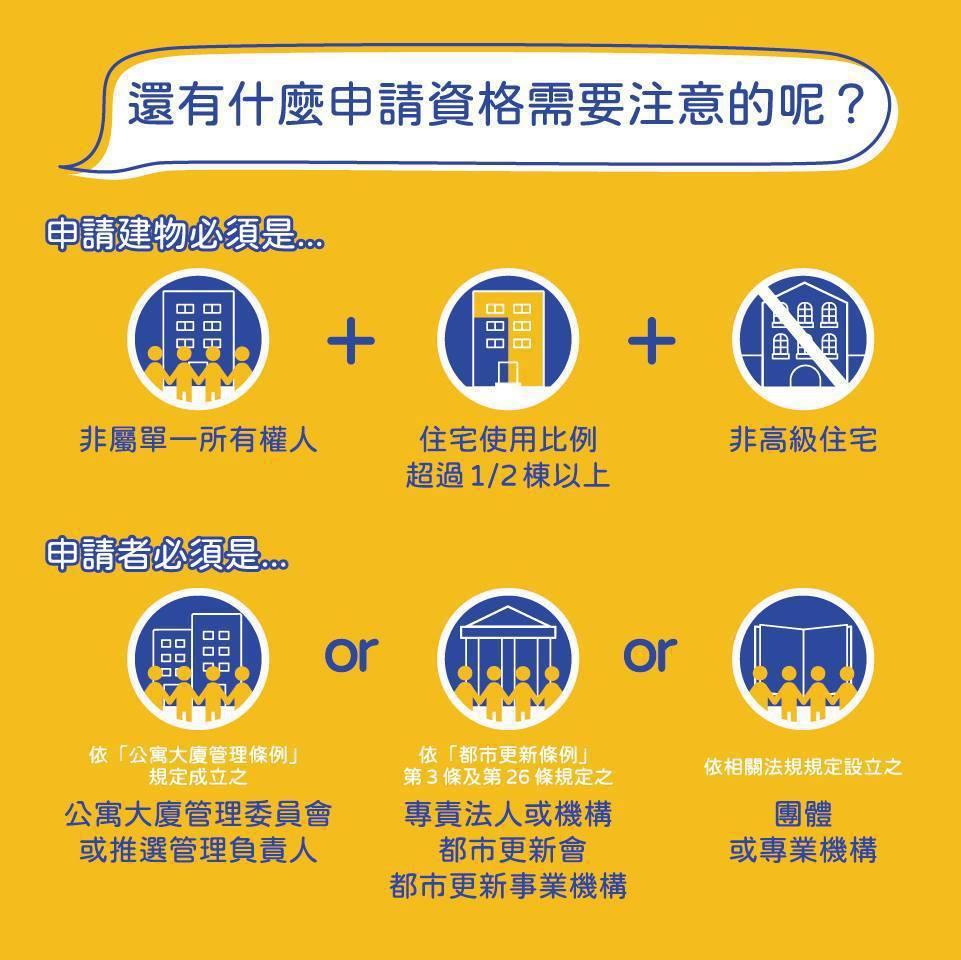 北市「台北市老舊建築物更新增設電梯補助作業規範」補助截至今年12月31日止。圖/...