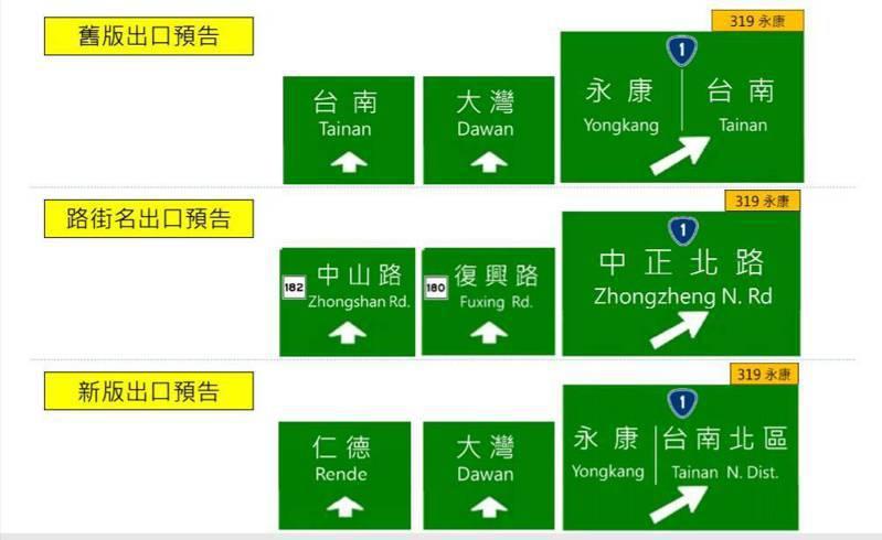 國1台南市境內交流道出口預告標誌調整示意圖。圖/高通局提供