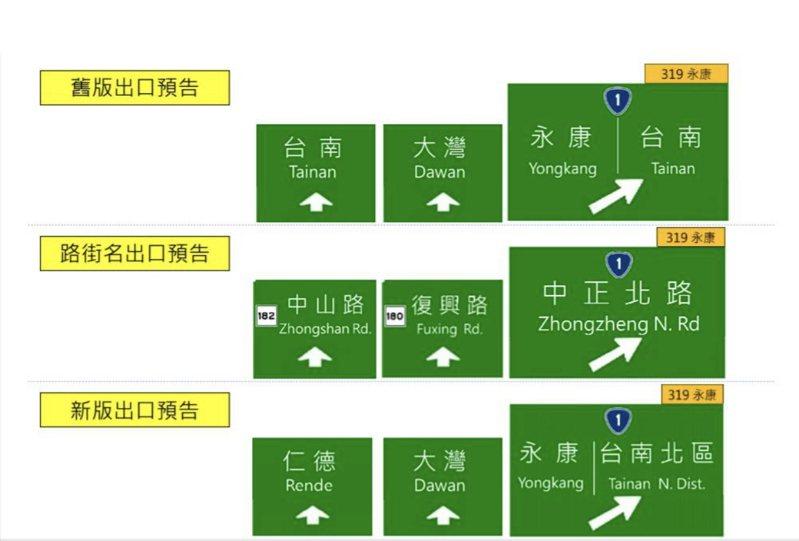 高公局提出舊、新及最新三個版本的國1台南交流道出口預告標示。圖/高公局提供