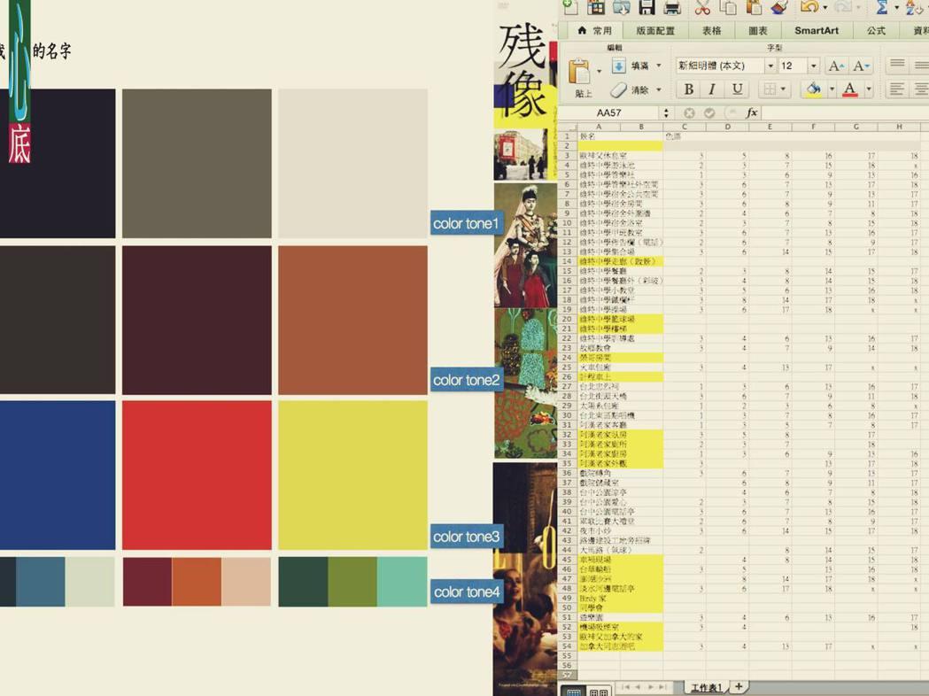 拍攝色彩計畫表。 圖/姚國禎提供