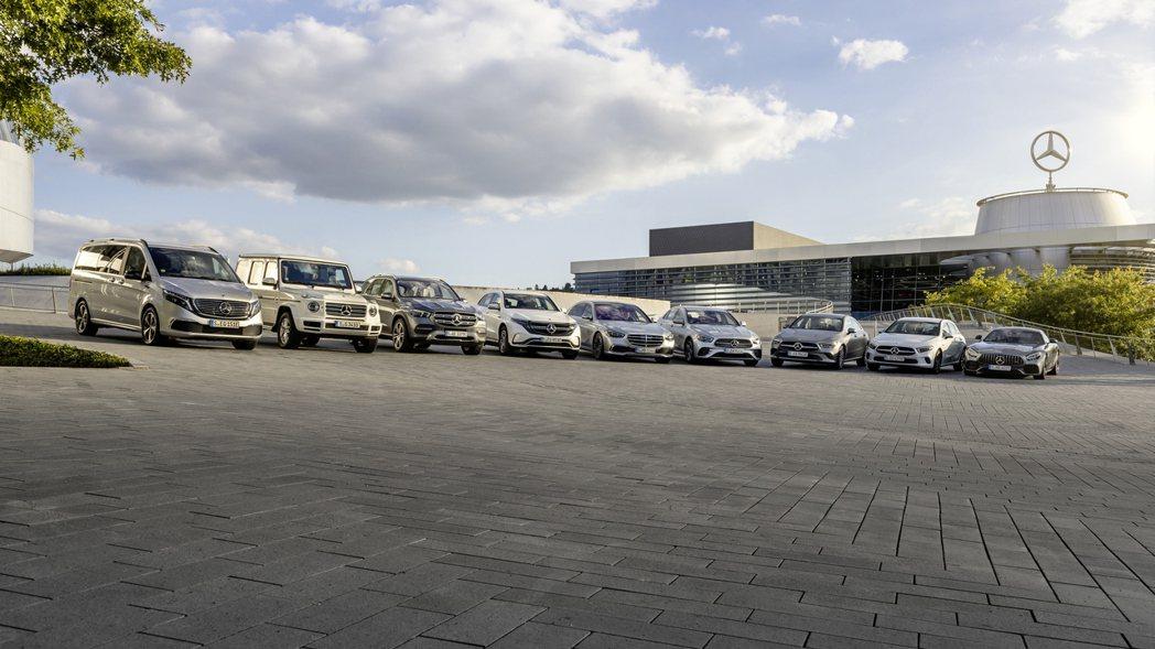 Mercedes-Benz Cars & Vans第三季銷量共交出721,608...