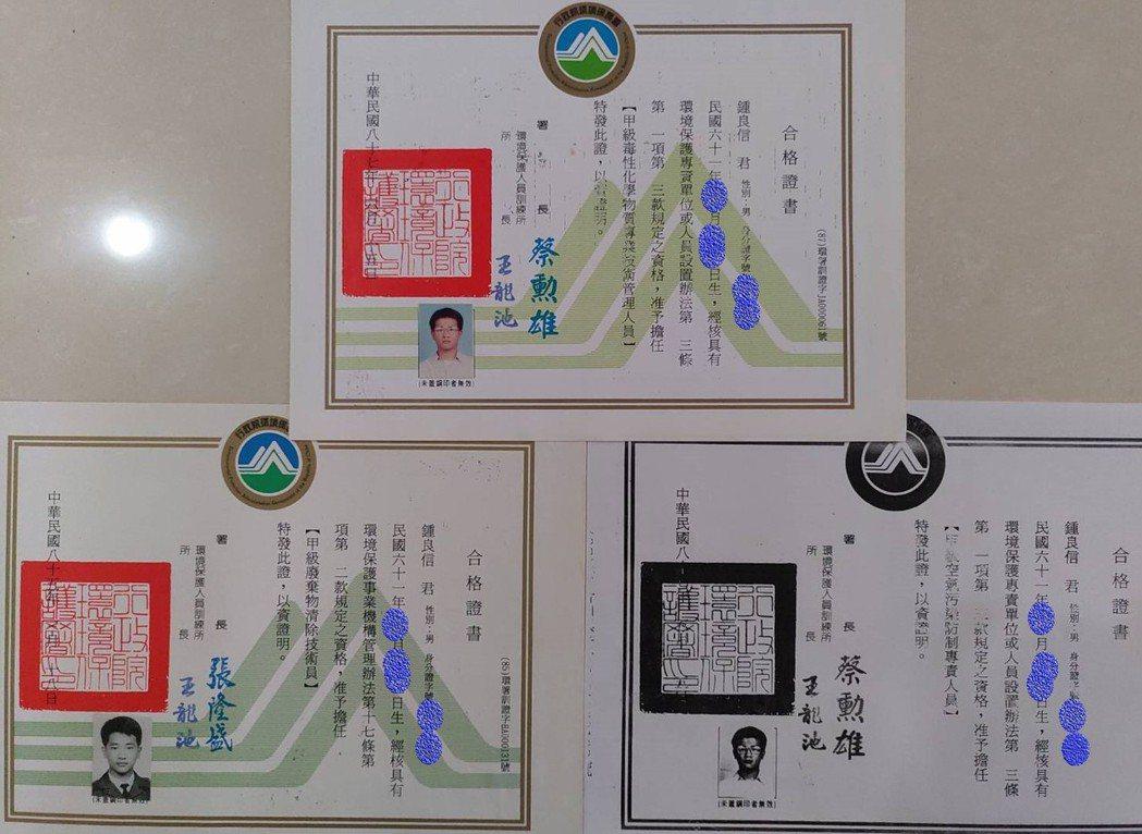 萬能科大校友鍾良信擁有多張證照。 萬能科大/提供。