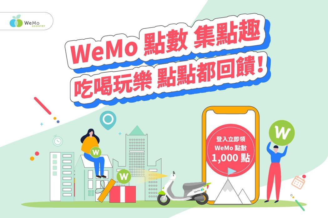 WeMo Scooter 深耕好食議題,網羅至少30家美食商家,消費者可以直接用...