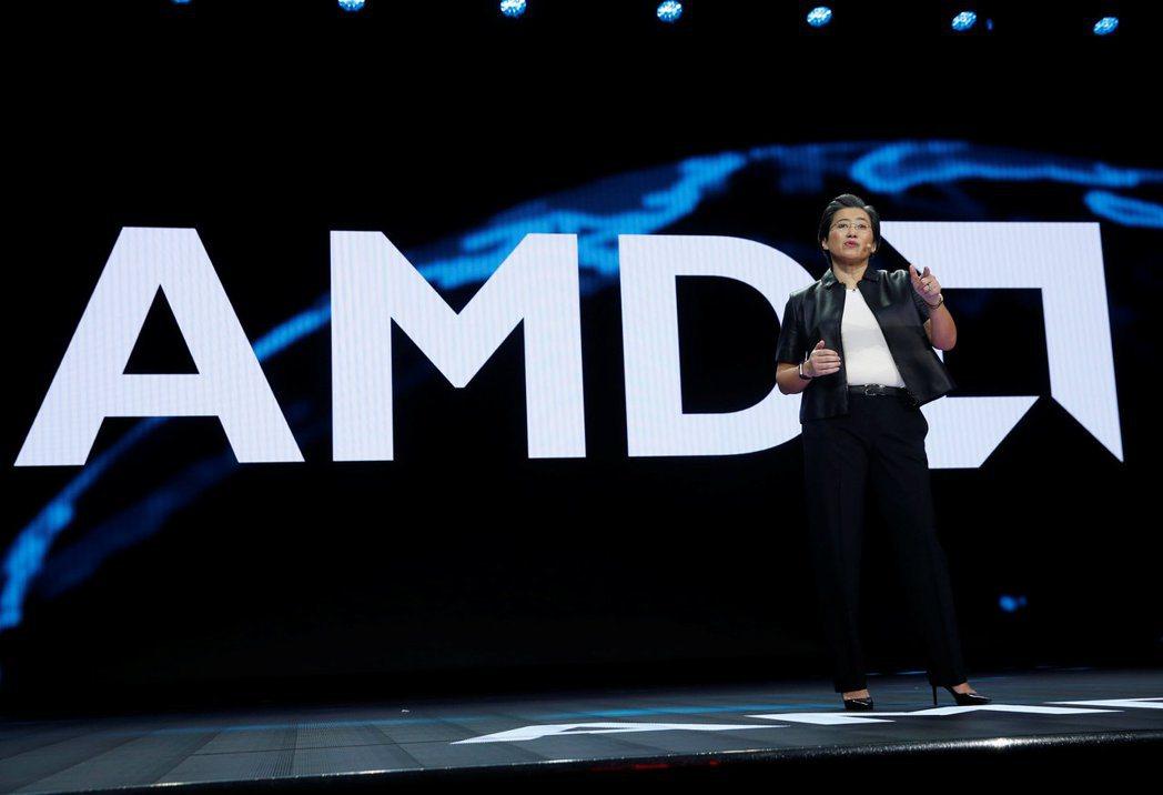 超微(AMD)Q3財報和全年營收展望均優於預期。 路透
