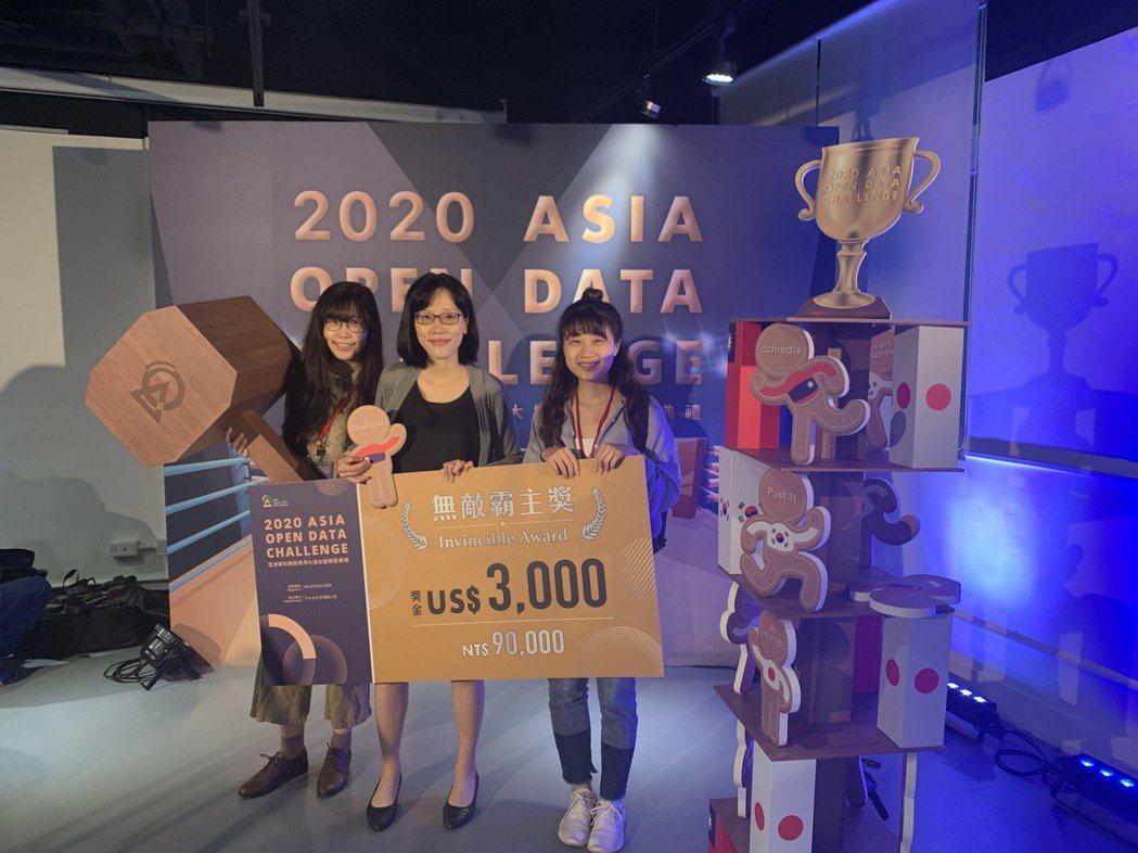 「GliaStar-AI虛擬角色影音製作方案」榮獲2020亞洲資料創新應用大擂台...