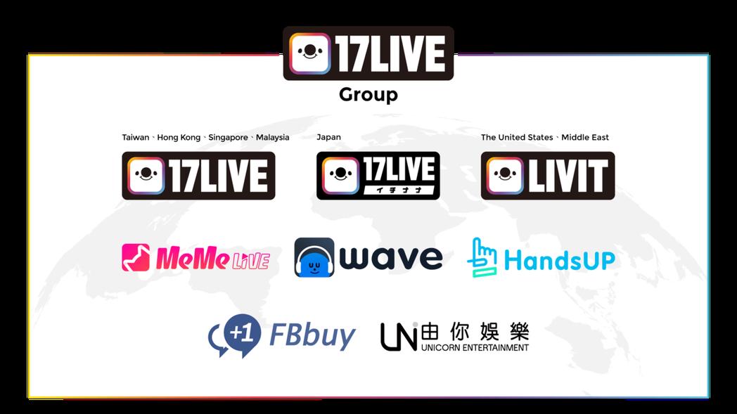 17LIVE集團旗下事業體。17 LIVE/提供
