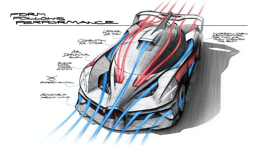 Bugatti Bolide的空氣力學模擬圖。 圖/Bugatti提供