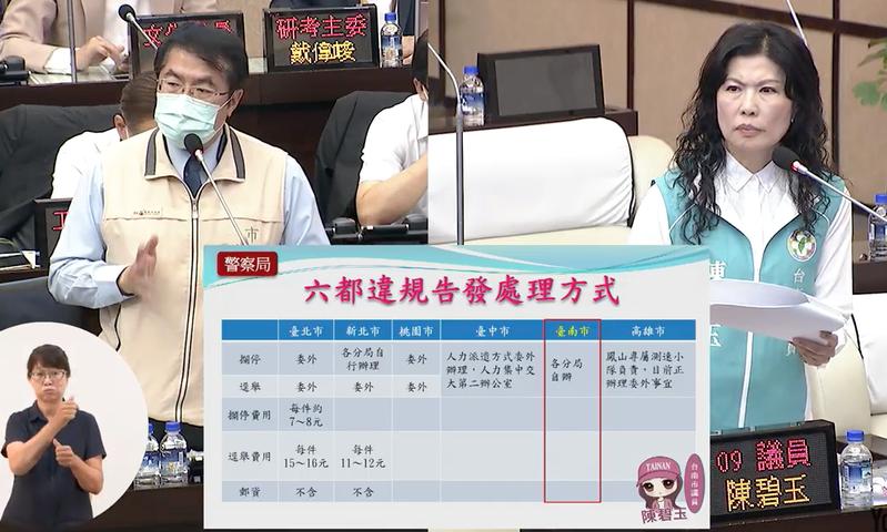 民進黨台南市議員陳碧玉(右)要求警察局攔停、逕舉等後續文件處理委外,台南市長黃偉哲(左)表示,會參考其他縣市作法。記者鄭維真/翻攝