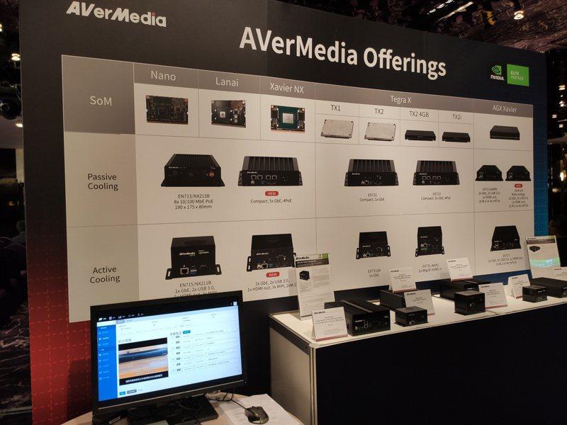 圓剛成立AVerAI聯盟,打造智慧工廠多元應用商機。 記者張義宮/攝影