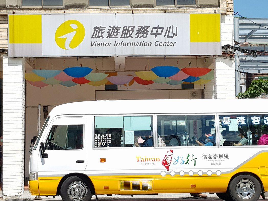 購買「台灣好行-濱海奇基線」一日遊套票,現場憑購票證明,可獲得限量濱海奇基線精美...