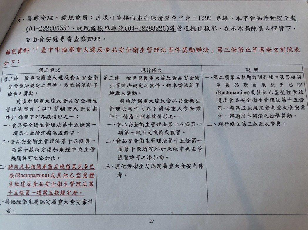 台中市食安處表示,目前已著手要修訂「台中市檢舉重大違反食品安全衛生管理辦法」,在...