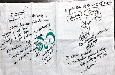 台康總經理劉理成在創立台康之前在機場咖啡廳手寫的商業草案。台康/提供