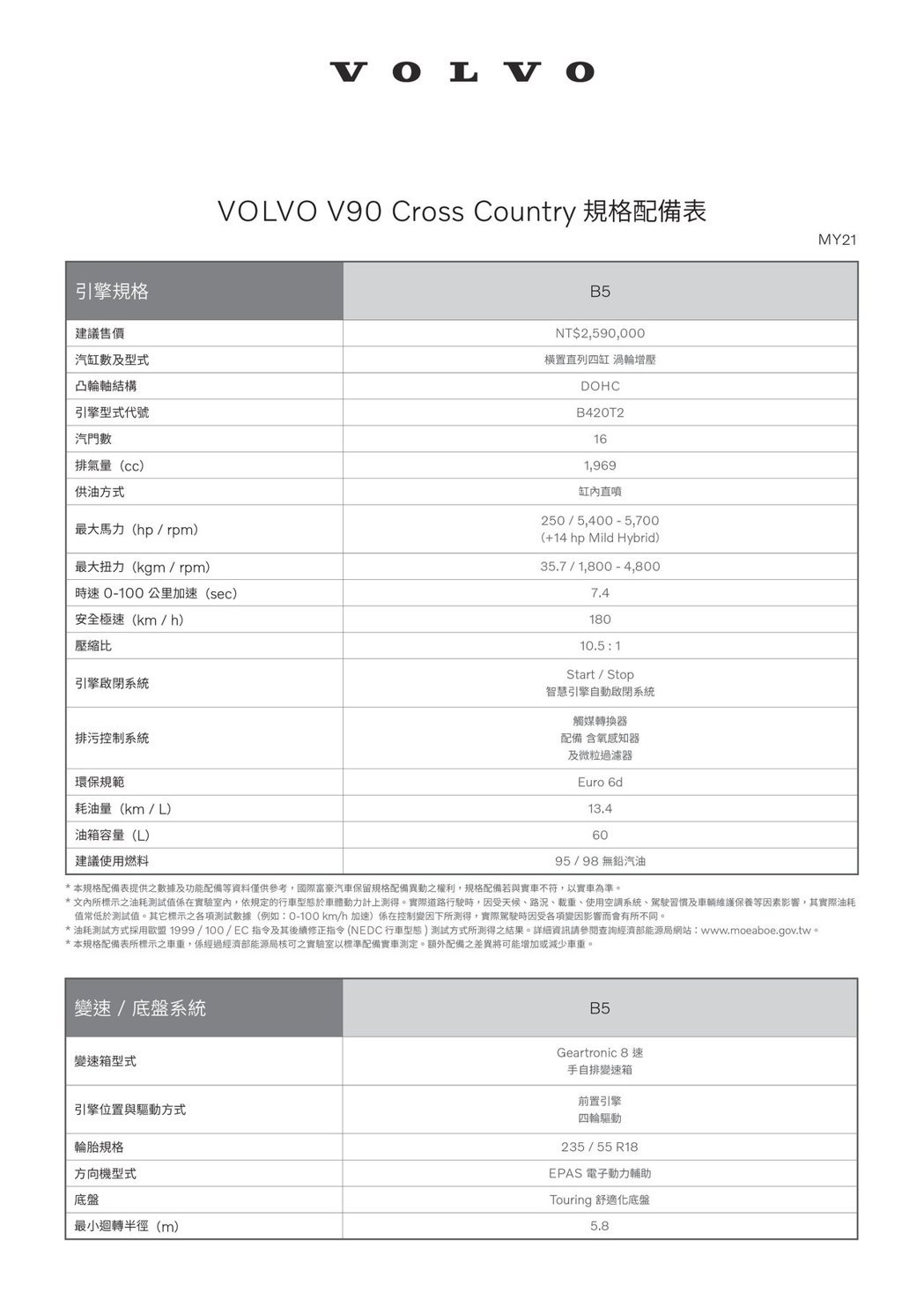 新年式V90 Cross Country B5 Momentum規格表。 圖/V...