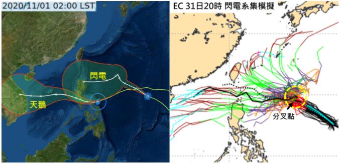 中央氣象局路徑潛勢預測圖(左圖)顯示,天鵝颱風今天強襲菲律賓中部。閃電颱風則朝西北西前進,周二起潛勢預測圖的紅框擴大。至於歐洲中期預報中心(ECMWF)系集模式(右圖)顯示,閃電颱風周二接近分叉點時,呈現打轉的現象,之後的模擬路徑就很分散。   圖/取自「三立準氣象.老大洩天機」專欄