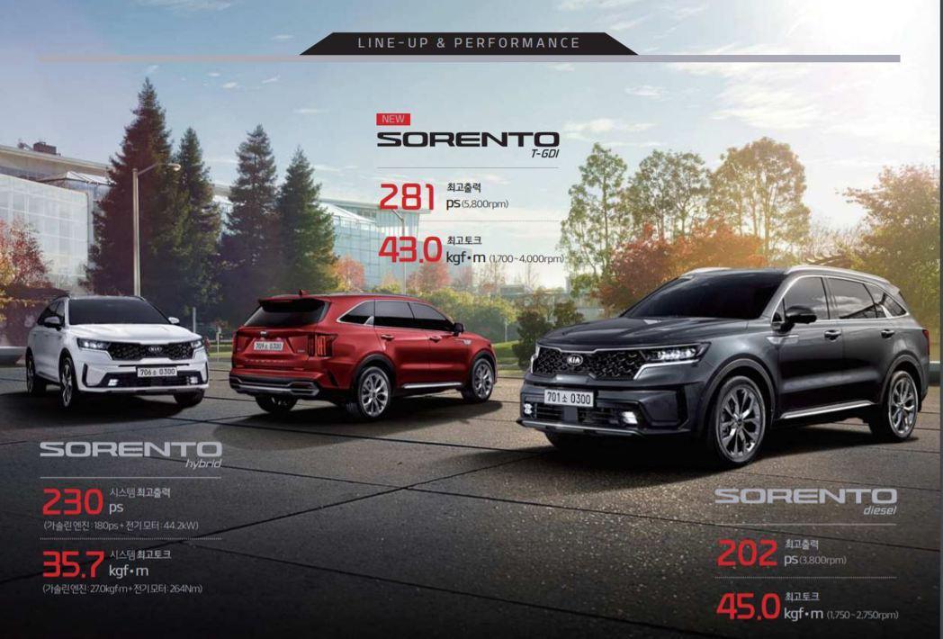Kia Sorento自本月起在韓國共有2.2升柴油渦輪、2.5升汽油渦輪與1....
