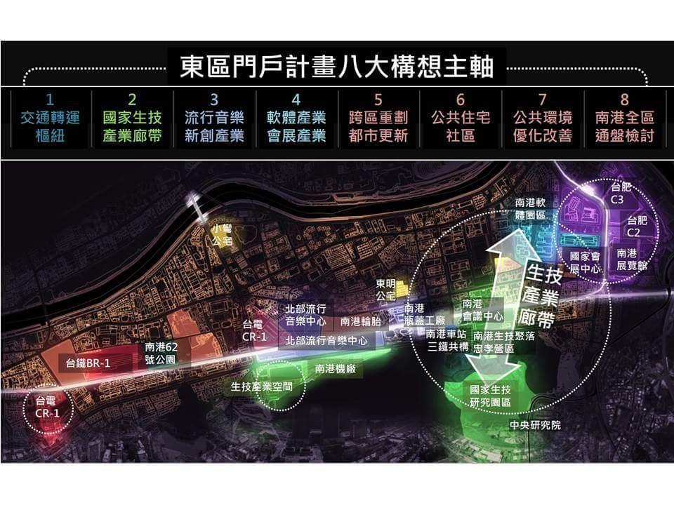 東區門戶計畫擁有完善的八大構想主軸。圖/台北市政府提供