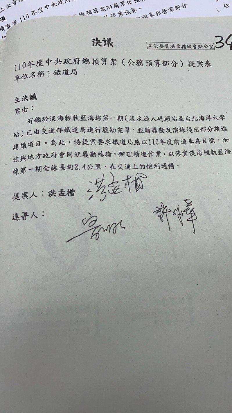 立法委員洪孟楷今上午在交通委員會提案,要求交通部盡速審議通車進度。圖/洪孟楷提供