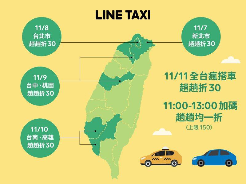 今年LINE TAXI推出「雙11全台瘋搭車快閃活動」,每天提供趟趟折乘車優惠回饋粉絲朋友,雙11當天更加碼推出Happy Hour,限定時間乘車即享一折優惠!圖/LINE TAXI提供