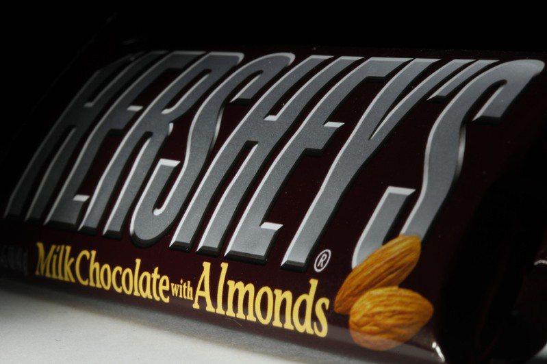 儘管疫情升溫,美國小朋友在萬聖節挨家索討糖果的人數減少,北美最大巧克力生產商賀喜公司仍表示,今年萬聖節糖果銷售仍小幅上揚。 美聯社