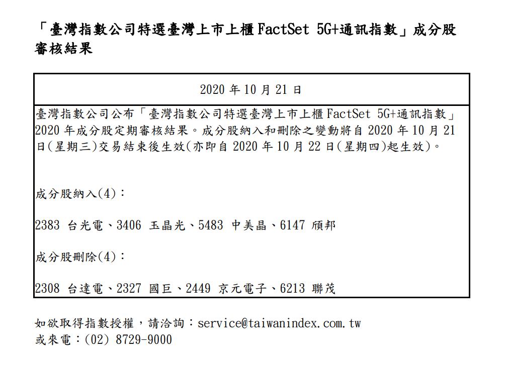 臺灣指數公司日前公布5G+通訊指數增刪成分股結果。臺灣指數公司
