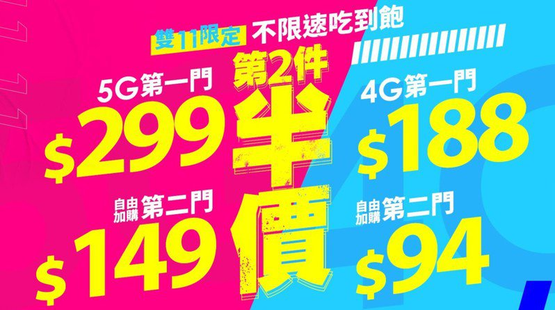 台灣之星「雙11一日限定資費」今晚揭曉,祭出5G不限速上網吃到飽月租$299、第二門只要$149。 圖取自台灣之星官網