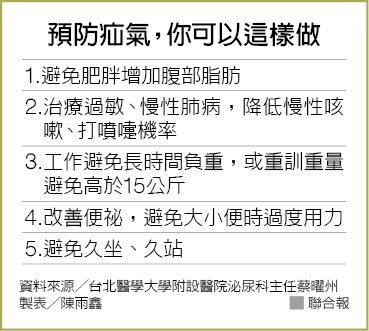 預防疝氣,你可以這樣做 製表╱陳雨鑫
