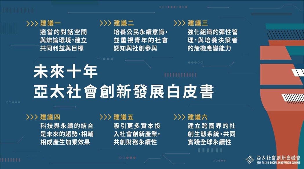 未來十年亞太社會創新發展白皮書-六大建議發展方向。