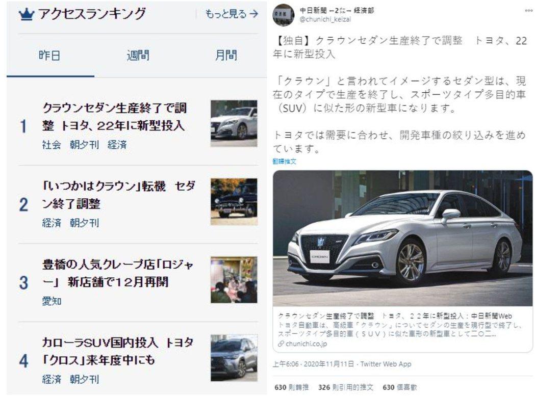 Toyota Crown停產的消息隨即在網路上引起一陣討論。 摘自《中日新聞》