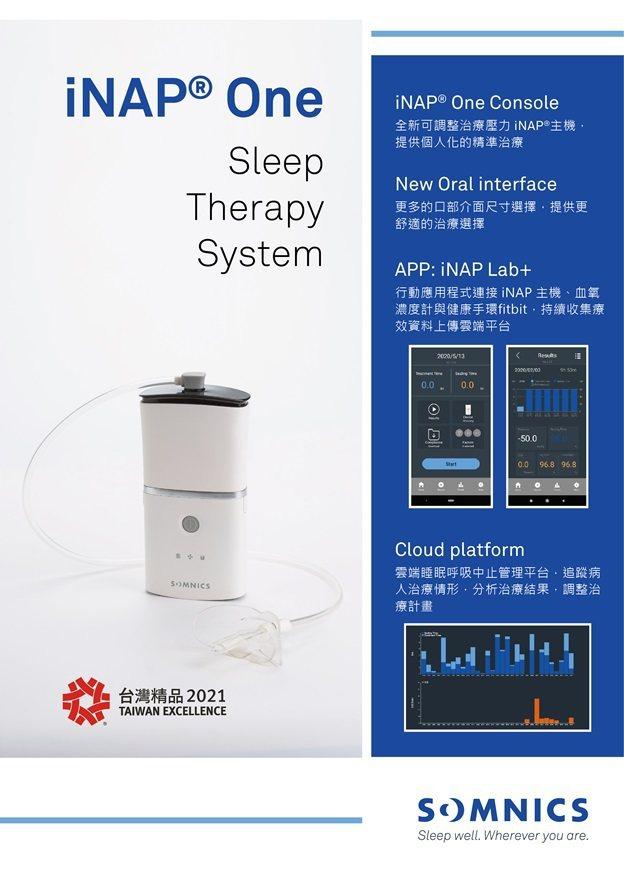 負壓式睡眠呼吸中止治療裝置(iNAP One)睡眠呼吸器的說明。 萊鎂醫/提供