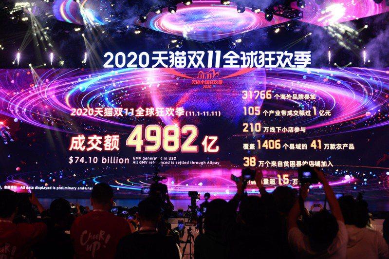 浙江杭州未來科技城學術交流中心,12日大螢幕顯示阿里巴巴旗下天貓「雙11」成交額超過4982億元。(新華社)