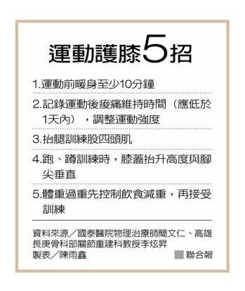 製表/陳雨鑫