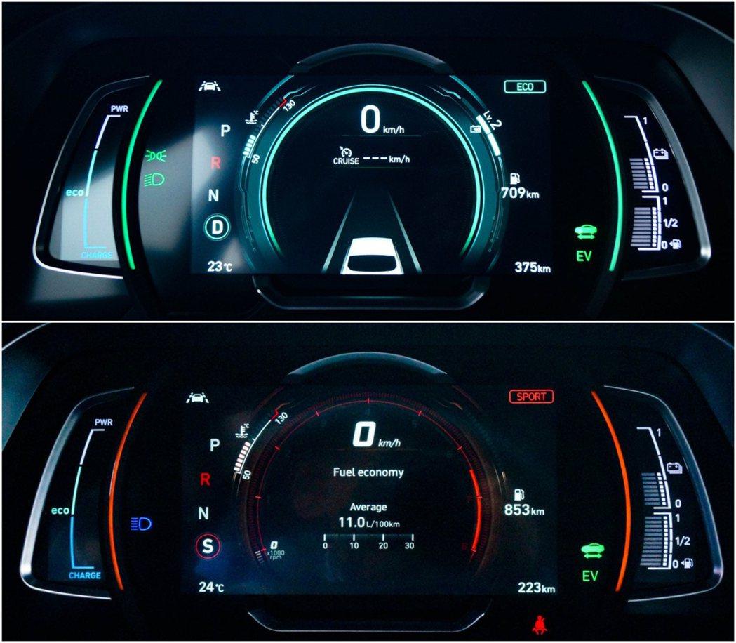 圖上:一般Eco駕駛模式為綠色,圖下:運動Sport模式則變為紅色。 記者趙駿宏...