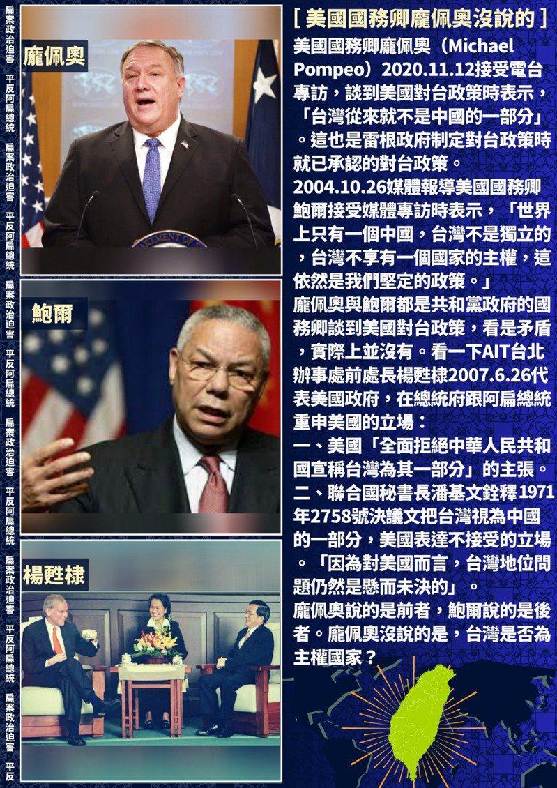 美國務卿龐佩奧指台灣非中國一部分,但前總統陳水扁說,龐佩奧有沒說台灣是否為主權國家。圖/取自臉書台灣勇哥粉絲團