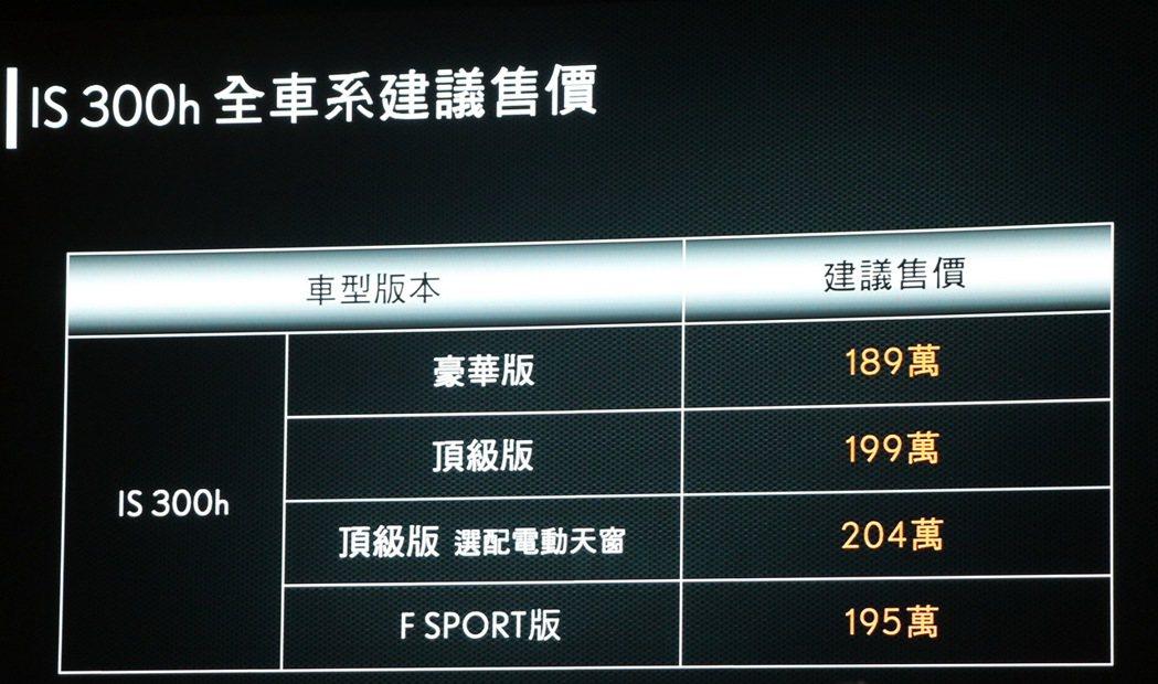 全新LEXUS IS 300h,售價189萬起。 記者陳威任/攝影