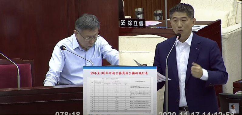 陳炳甫要求北市研擬因公殉職公務員頒發褒揚令,市長允若將會研擬。圖/北市議會