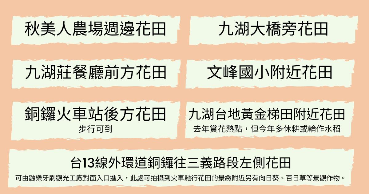 圖/橘世代編輯整理