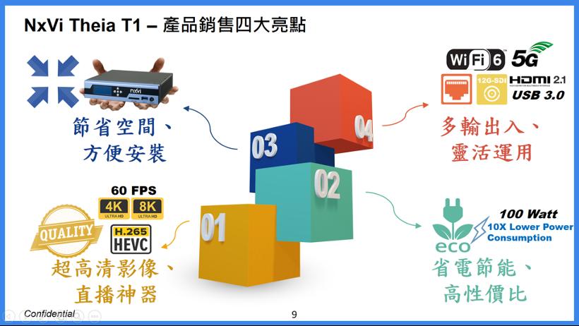 富視智通「Theia T1」銷售四大亮點。鴻海科技集團/提供